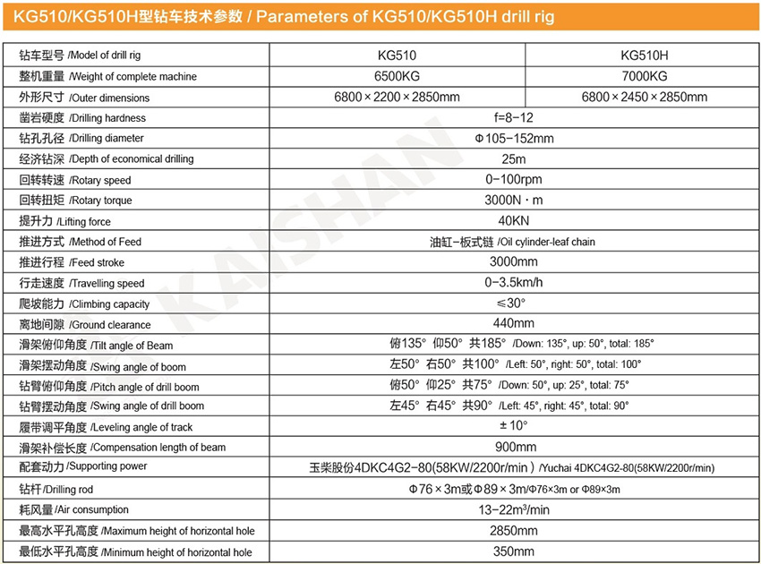 KG510/KG510H型露天潜孔钻车
