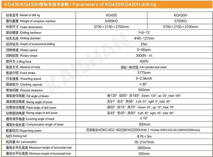 KG430/KG430H型露天潜孔钻车