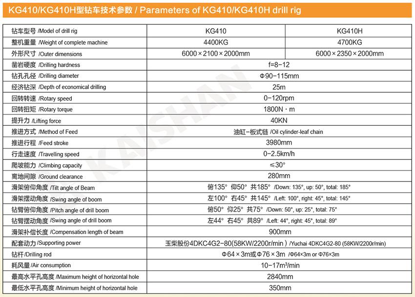 KG410/KG410H型露天潜孔钻车